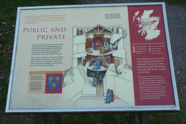 Old Inverlochy Castle- interpretation Board
