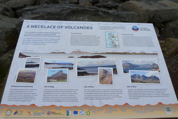 A necklace of Volcanoes
